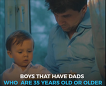 35세 혹은 그 이상의 연령대의 아버지가 아들에게 주는 영향