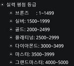 오버워치 경쟁전 시즌 2 점수대별 등급