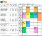 한표 (한기대 수강신청 시간표 짜기 프로그램)