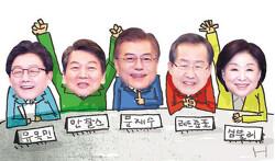 6차대선토론 홍준표의 거짓말 왜 다들 제대로 팩트채크를 하지 않나