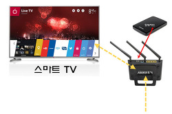ASUS공유기를 활용하여 외부에서 Aicloud로 파일 관리, 영화 감상하기 (LG스마트 TV활용)