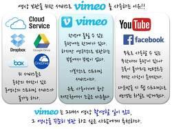 [웹서비스] 영상 스트리밍 서비스 및 영상보관을 위해 선택한 Vimeo