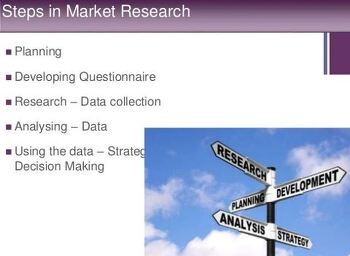 [Asif Jamal] Introduction to Market Research - 시장 조사