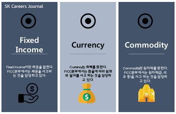 SK증권 직무 탐색 제5탄: FICC본부
