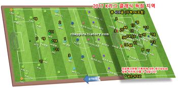 2017 K리그 클래식 27R 순위&기록 [0820]