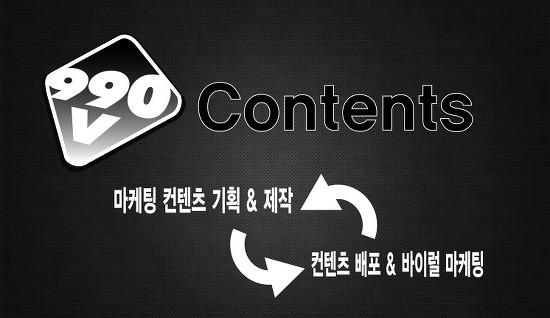 990volt Contents
