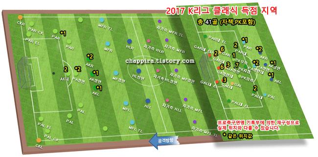 2017 K리그 클래식 3R 순위&기록 [0319]