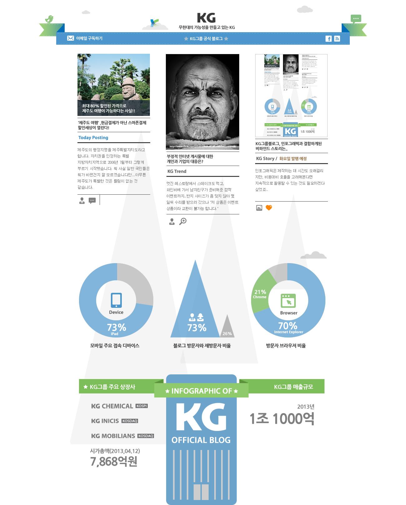인포그래픽, KG그룹, 기업블로그