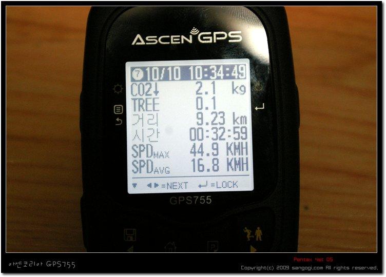 GPS755