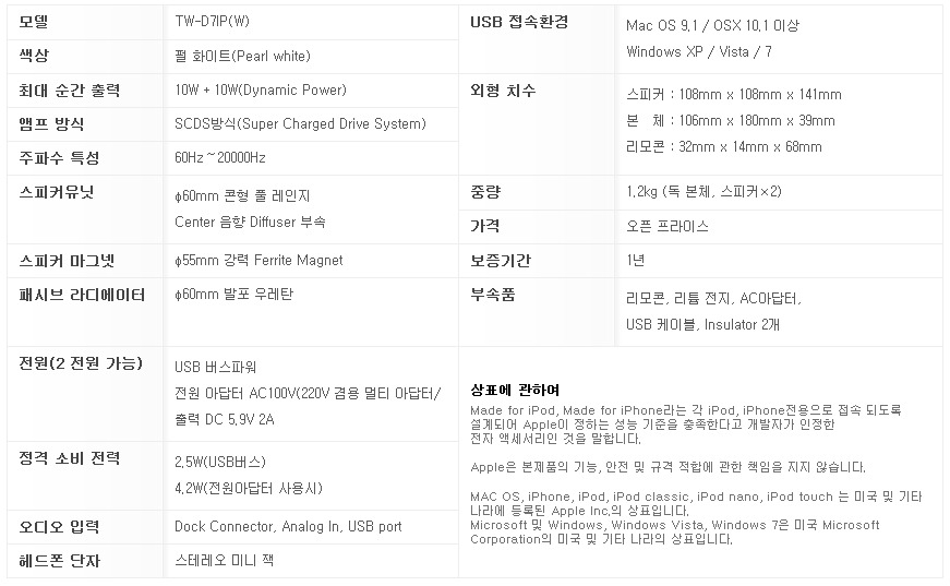 올라소닉 USB 스피커 TW-D7IP 스펙