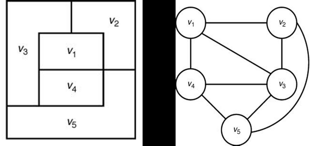 graph coloring zakarum graph coloring using backtracking example Backtracking Problems