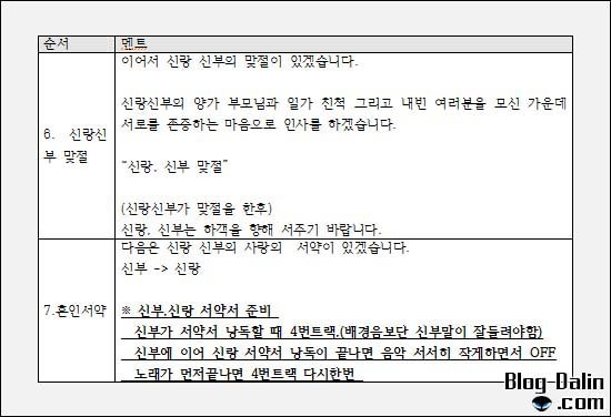 주례없는 결혼식 성혼선언문, 혼인서약서_04