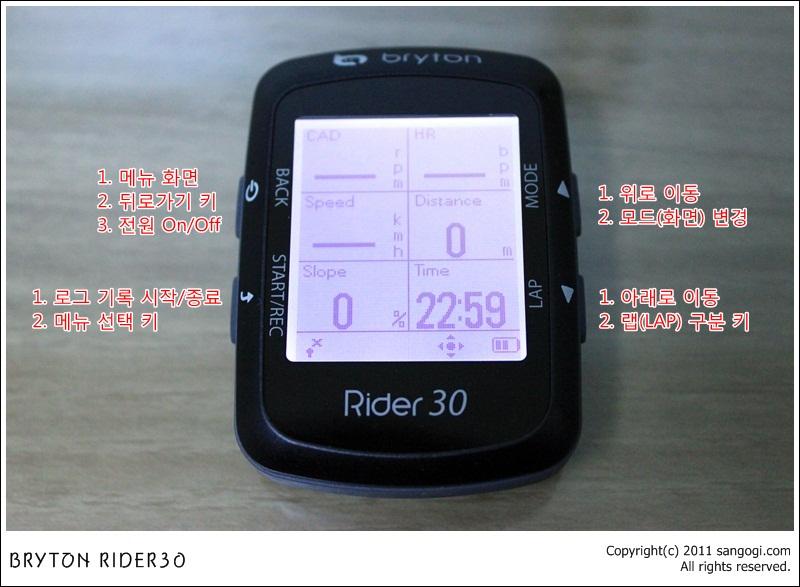 RIDER30 버튼 기능