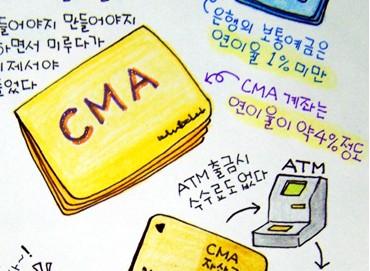 CMA통장 추천 활용법과 CMA 금리비교