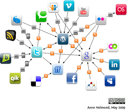 Social Network Service : Yonsei cybercommunication lab social network service