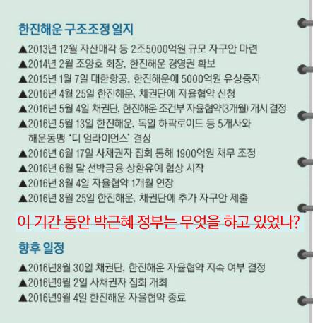 박근혜한진에 대한 이미지 검색결과