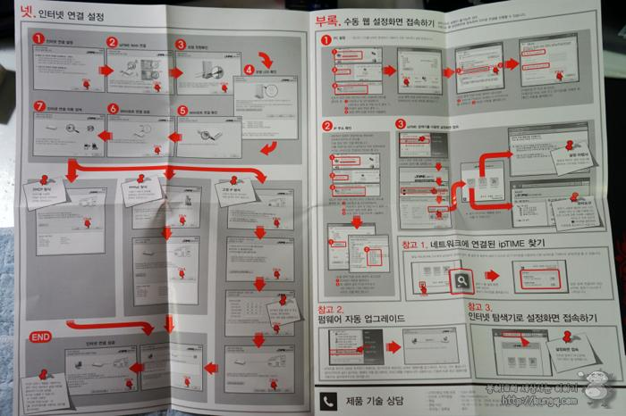 ipTIME, N2e Plus, 설명서