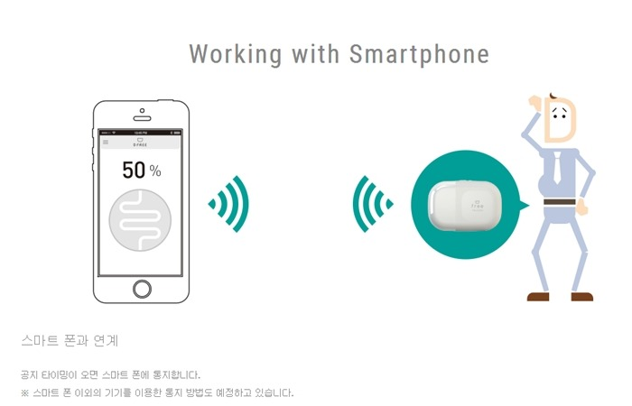 사진: 발명품 디 프리(D Free)는 스마트폰에 블루투스로 연결되어 신호를 미리 받을 수 있다. [배변 신호를 잡는 원리]