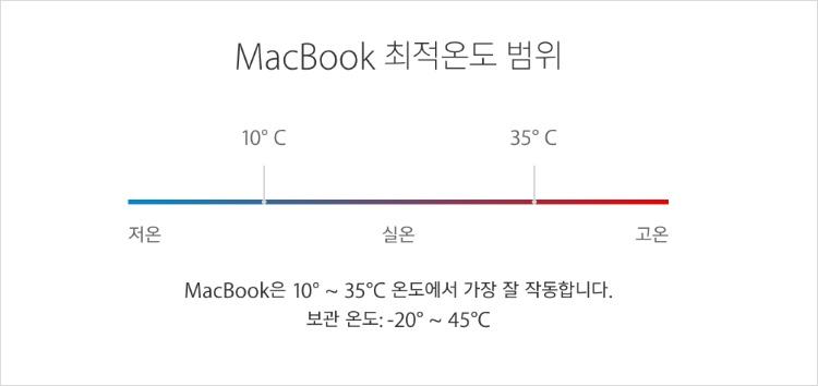 맥북 온도