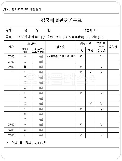 [평가지표 63 배설관리] 집중배설관찰기록표_양식_서식
