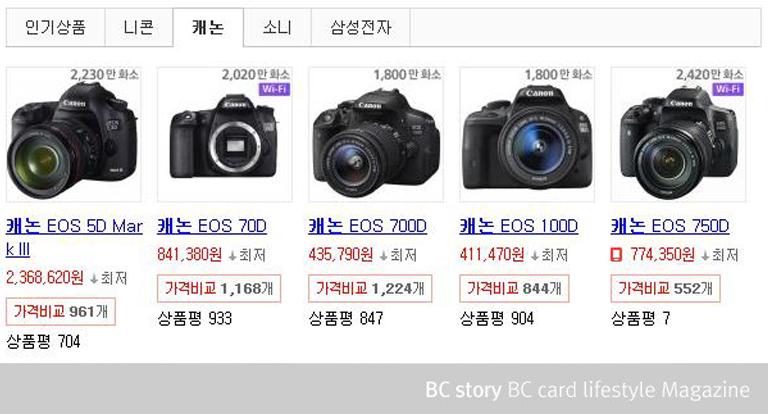 네이버 지식쇼핑 DSLR 캐논 카메라 검색결과