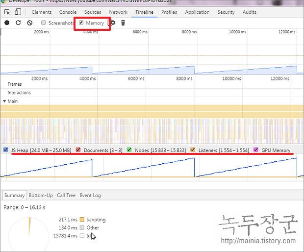 구글 크롬(Chrome) 개발자 도구 이용해서 Javascript 메모리 관리하는 방법