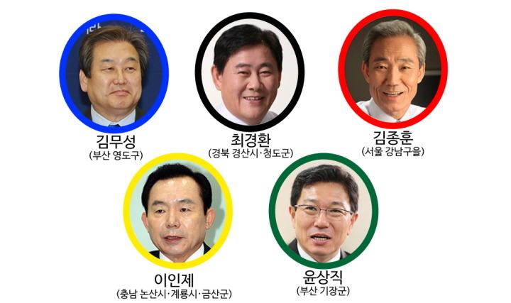 김무성·김종훈·이인제·윤상직·최경환이 2016 을사오적?