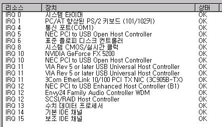 시스템 정보 하드웨어 리소스 IRQ 목록