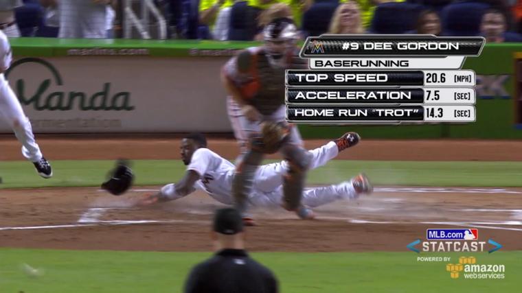 MLB 스탯캐스트 STATCAST 야구 용어, BASERUNNING 베이스러닝