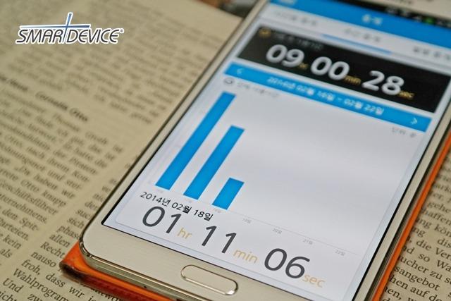 It, 넌 얼마나 쓰니, 디지털 치매, 리뷰, 모모, 스마트폰 사용 패턴, 스마트폰 이용, 스마트폰 잠금, 스마트폰 중독, Smartphone, 스마트폰 사용시간, 패턴 분석, 중독 방지, MoMo, 앱 잠금, 패턴 잠금, 디지털 치매 예방