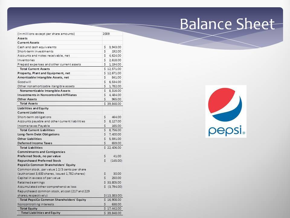 the corporate history of pepsi company founded by donald m kendall Updated key statistics for pepsico inc under various beverage brands such as pepsi the company was founded by donald m kendall.