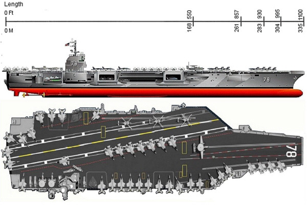제럴드 R.포드 항공모함 USS Gerald Ford aircraft