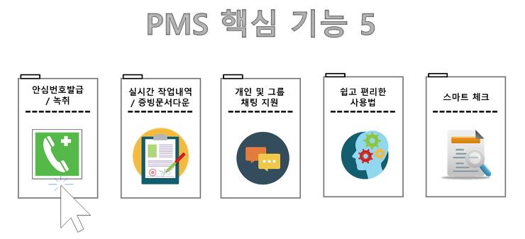 PMS 핵심 기능