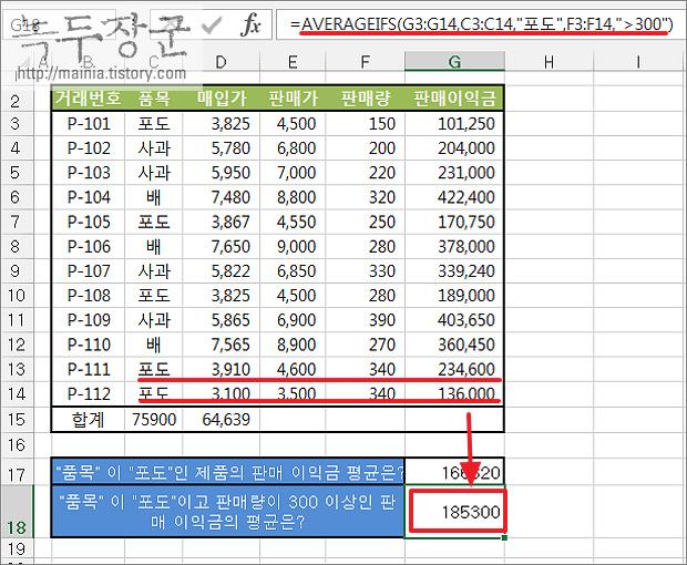 엑셀 Excel 함수 AVERAGEIF, AVERAGEIFS 를 이용해서 조건에 맞는 값의 평균 구하기
