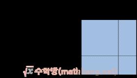곱셈공식 - 완전제곱식 1 합의 공식