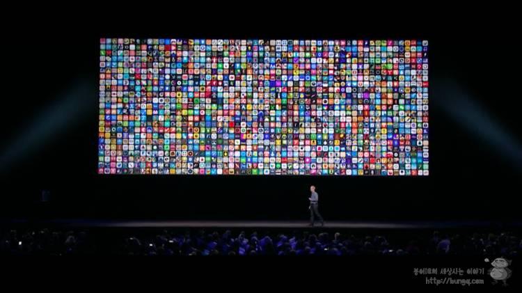 WWDC 2016, 요약, 맥북프로