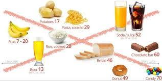 (펌) 탄수화물이 당뇨의 유일한 적이다.