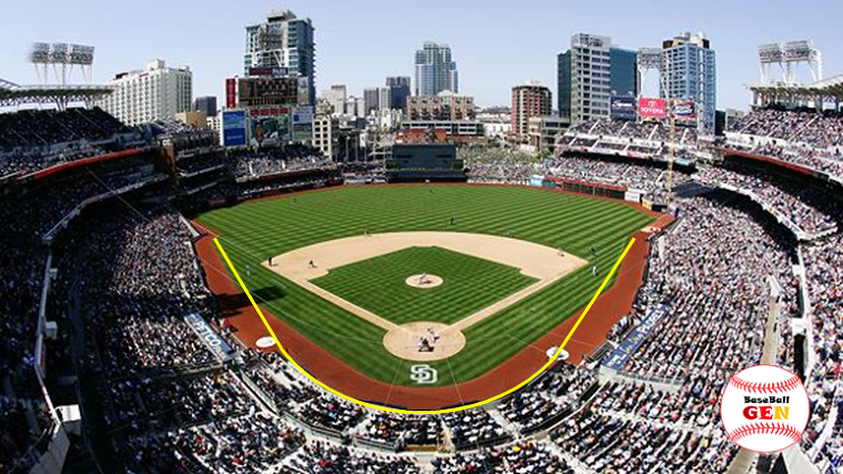 PETCO PARK VS DODGERS STADIUM