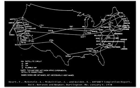 아르파네트(ARPANET)