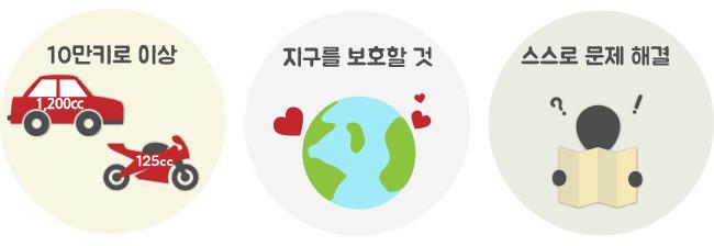 지구를 지켜라! 불스원샷이 몽골랠리에?