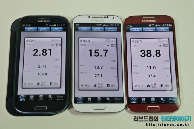 SKT, 3G, LTE, LTE-A, 속도비교, 러브드웹