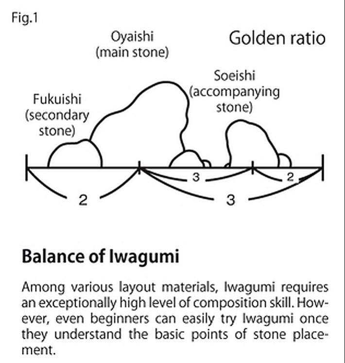 balance iwagumi