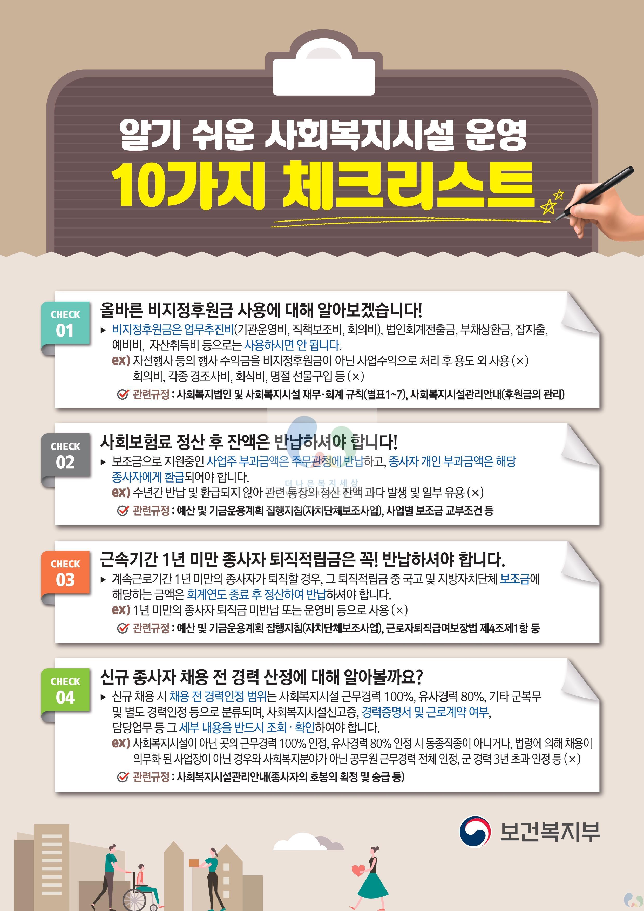 알기 쉬운 사회복지시설 운영 10대 체크리스트_1