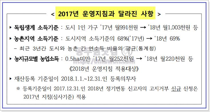 공직자 재산신고 고지거부 2017년 달라진 사항