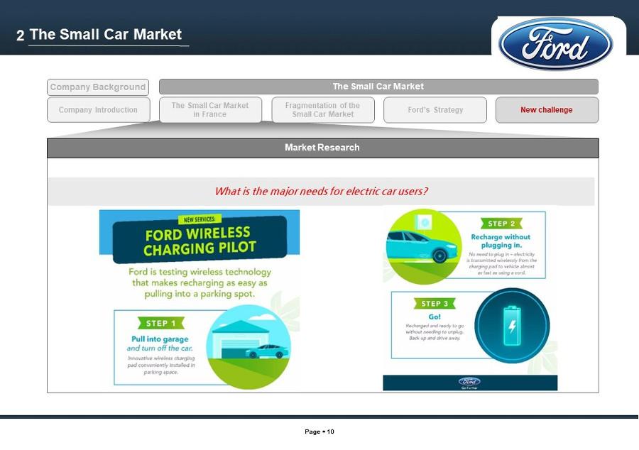ford ka case study 기업 사례(case study) - 포드자동차의 ford ka 성공 사례 안녕하세요 아침에 일어나보니 눈이 엄청 많이 왔네요 눈이.