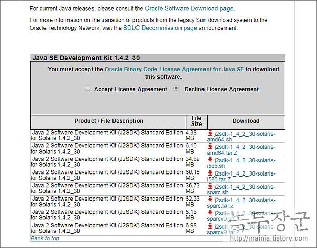 자바 Java 구 버전 다운로드 받는 방법, 버전 호환성 문제로 필요할 때