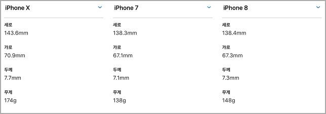 아이폰x 아이폰8 아이폰7 무게