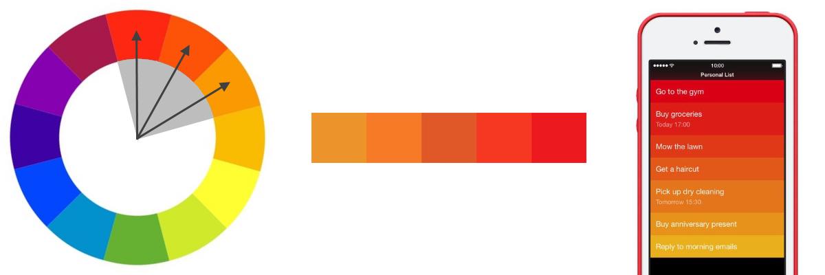 12색 칼라 휠에 서로 인접한 세가지 칼라를 사용하여 analogous 스킴을 만들었다. 제스처기반 to-do 앱인 Clear는 현재 테스크들의 우선순위를 표현하기위해 강렬하고 눈에띄는 analogous 칼라를 사용한다