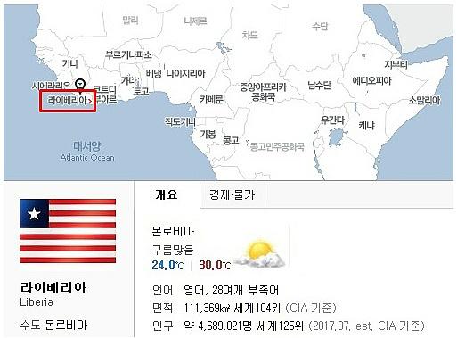 조지 웨아 (축구선수에서 대통령이 되기까지 - 흙수저의 성공 신화)
