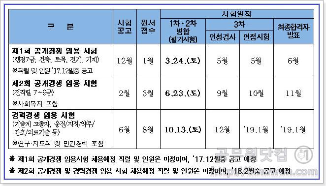 2018년도 서울시 공무원시험 일정(안)